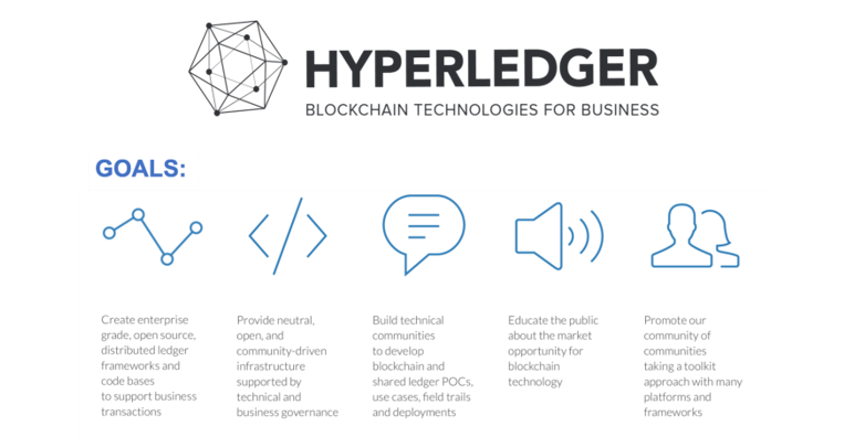 hyperledger-1